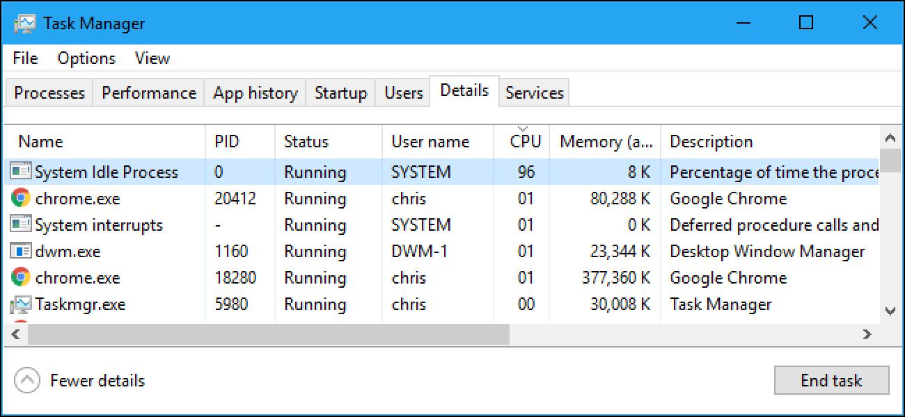 """Zer da """"Sistemaren inaktibo-prozesua"""", eta zergatik erabiltzen du hainbeste CPU?"""