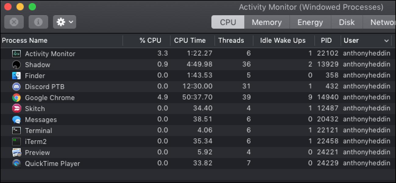 Zein prozesutan segurtasunez irten dezakezu Mac Monitor-ean?