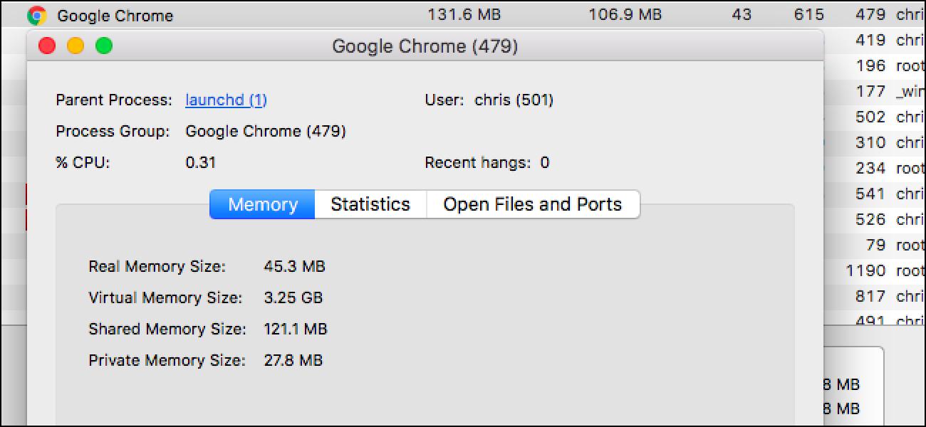Zergatik ez zenuke zure Mac-en memoria birtuala desaktibatu
