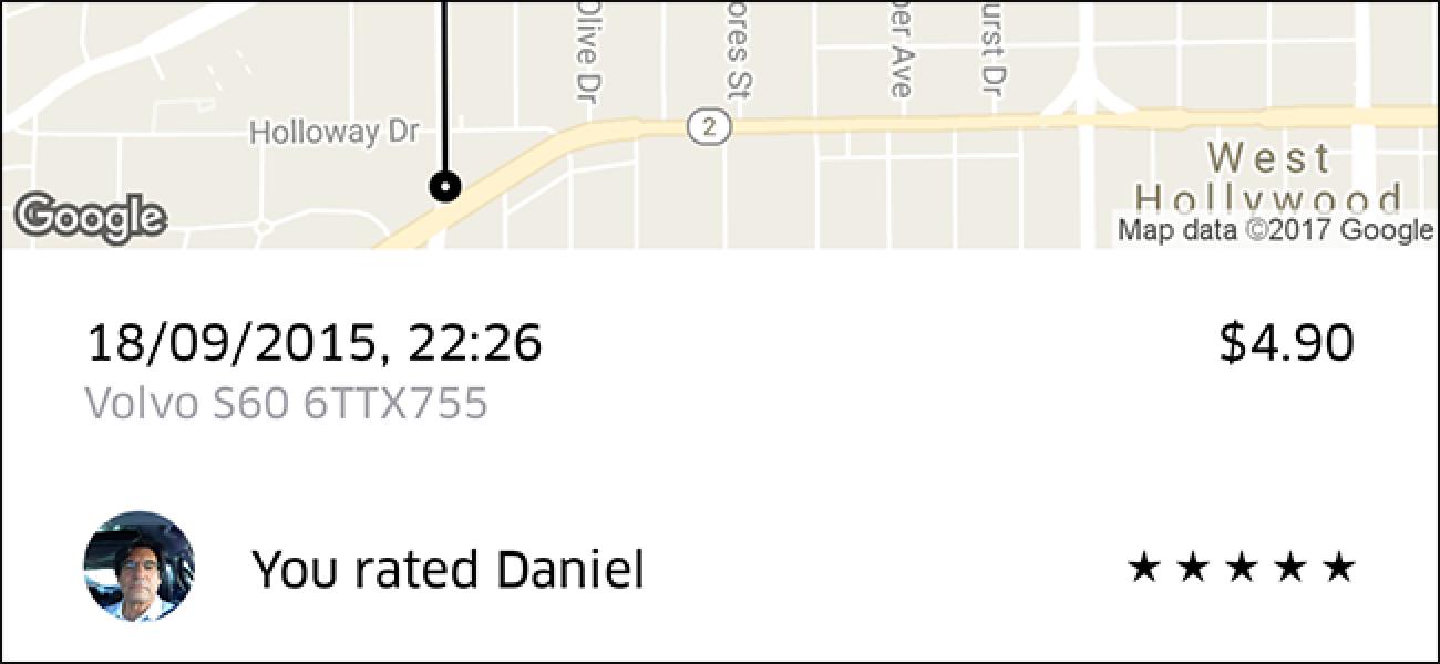 Zer balorazio eman behar diozu zure Uber, Lyft edo beste gidari bati?