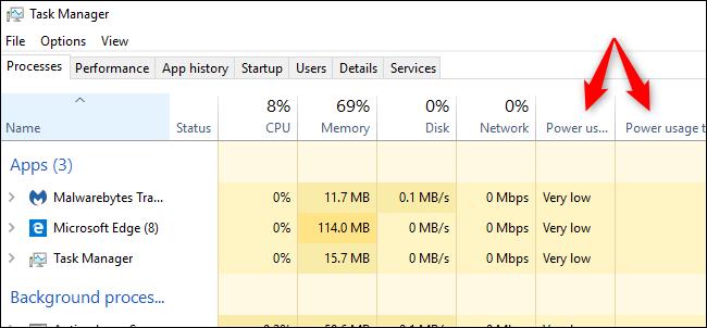 Nola ikusi potentziaren erabilera Windows 10eko ataza-kudeatzailea 2