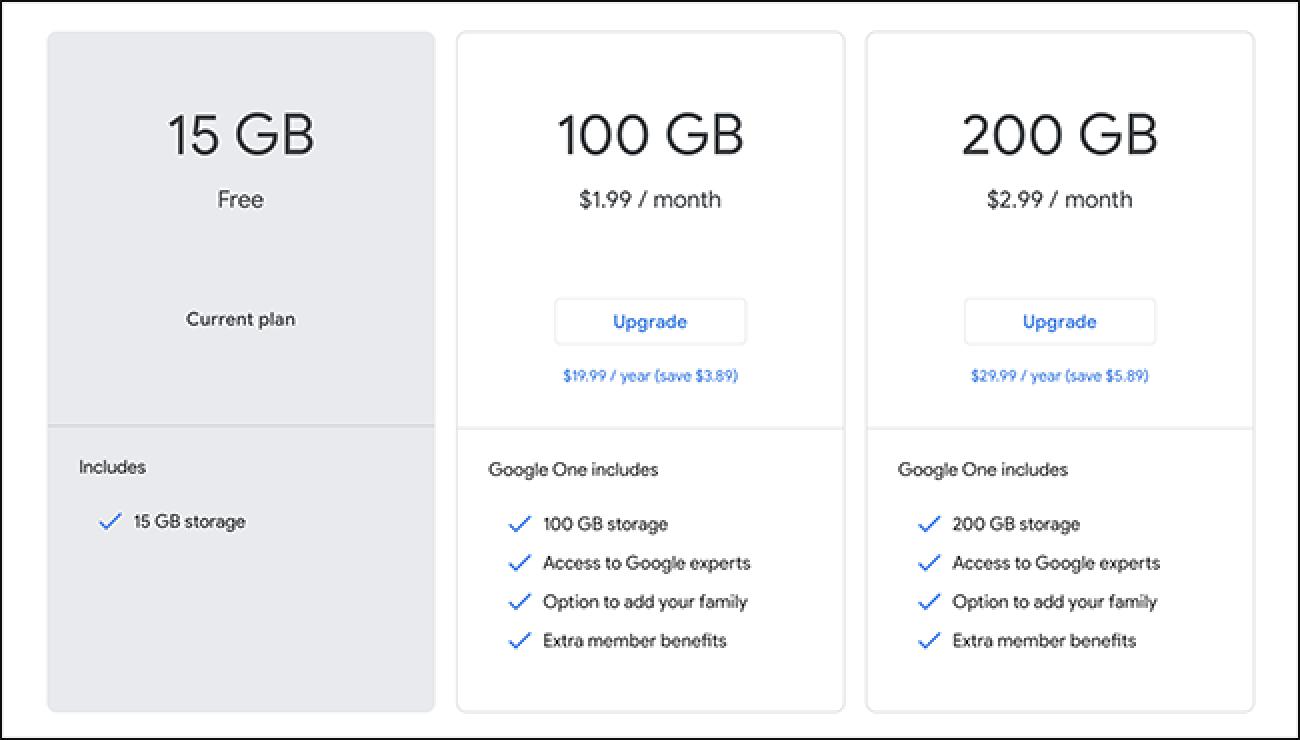 Google-k ez du biltegiratze gehiago eskaintzen 2013tik ... Guztiz zentzua du