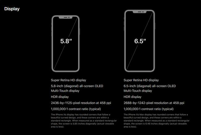 Zergatik iPhone XR-k iPhone X Series Berriko Bateria Bizitzarik Onena du 3