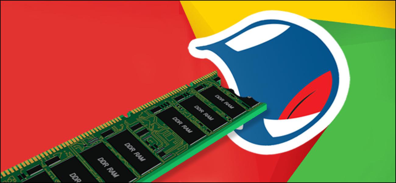 Google Chrome orain% 10 RAM gehiago erabiltzen hasiko da Spectre-ri esker