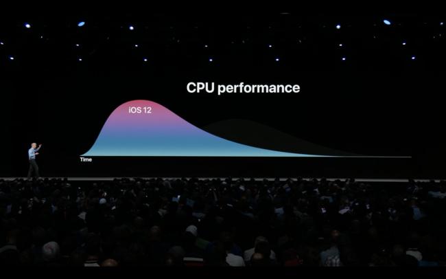 Apple IOS 12 erreklamazioak gailu zaharrak azkartuko ditu 3