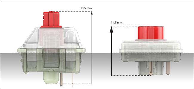 Profil baxuko etengailuak zure teklatu mekanikoak txikiagotzen ari dira 5