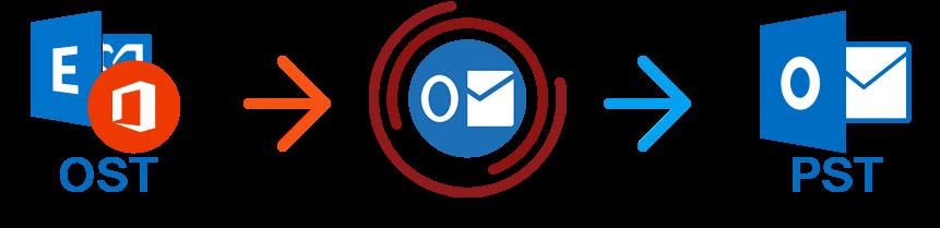 Nola berreskuratu datuen ustelkeria arazoak Microsoft Outlook-en 11