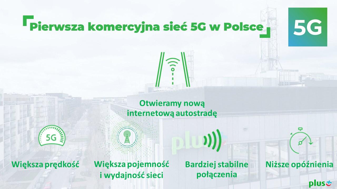 Plus 5G sare komertzialen lehen merkataritza merkaturatuko du astelehenean Polonian