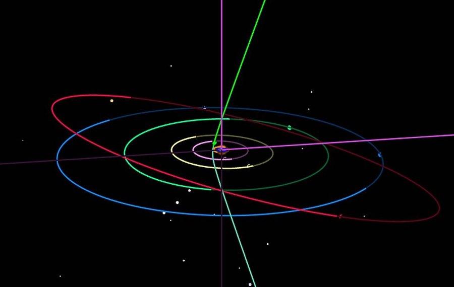 Astronomoak kanpotik bisita egiteko prestatzen ari dira.  Eguzki Sistematik kanpo dagoen objektua guregana hurbiltzen ari da