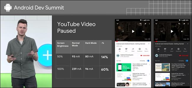 Google-k bateria aurrezteko modu ilunen aukera gehiago nahi ditu bere aplikazioetan 1