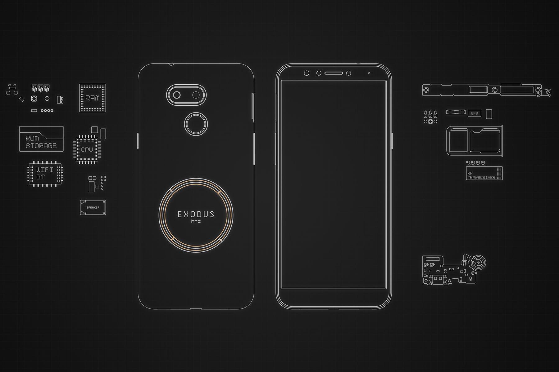 HTC Exodus 1s telefono berezia izango da crypto dirua lortzeko