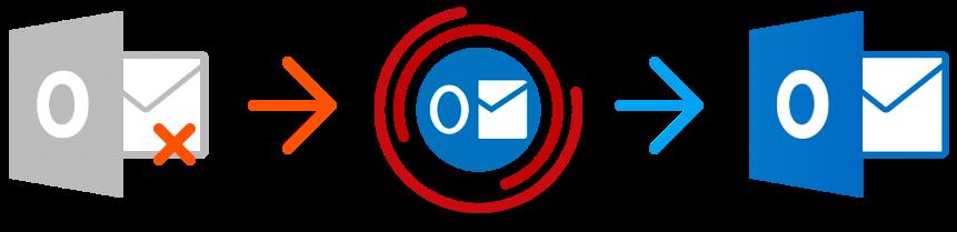 Nola berreskuratu datuen ustelkeria arazoak Microsoft Outlook-en 1