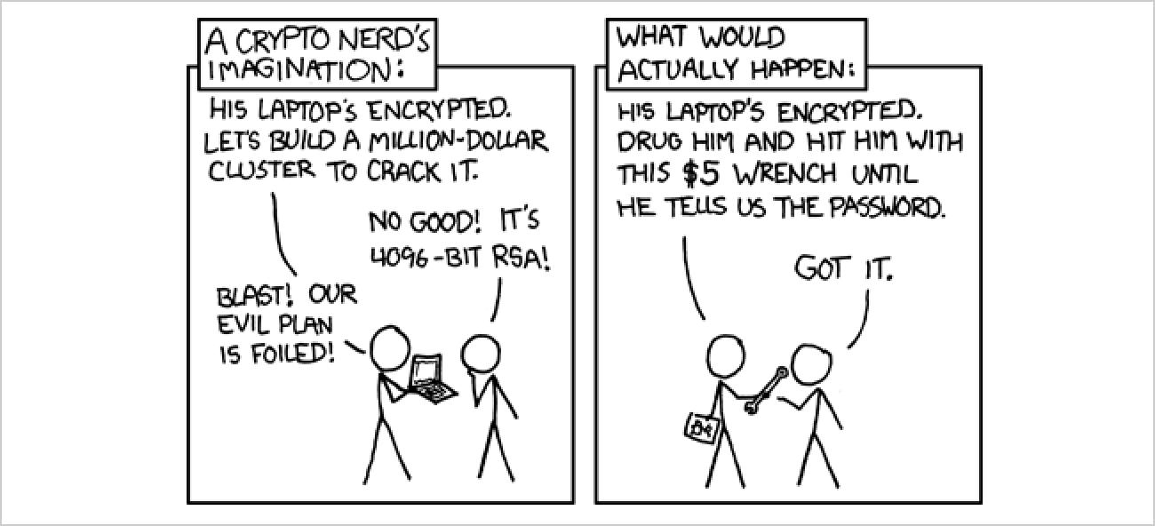 Nola ziurtatu zure Linux PCa zure disko gogorra enkriptatuz