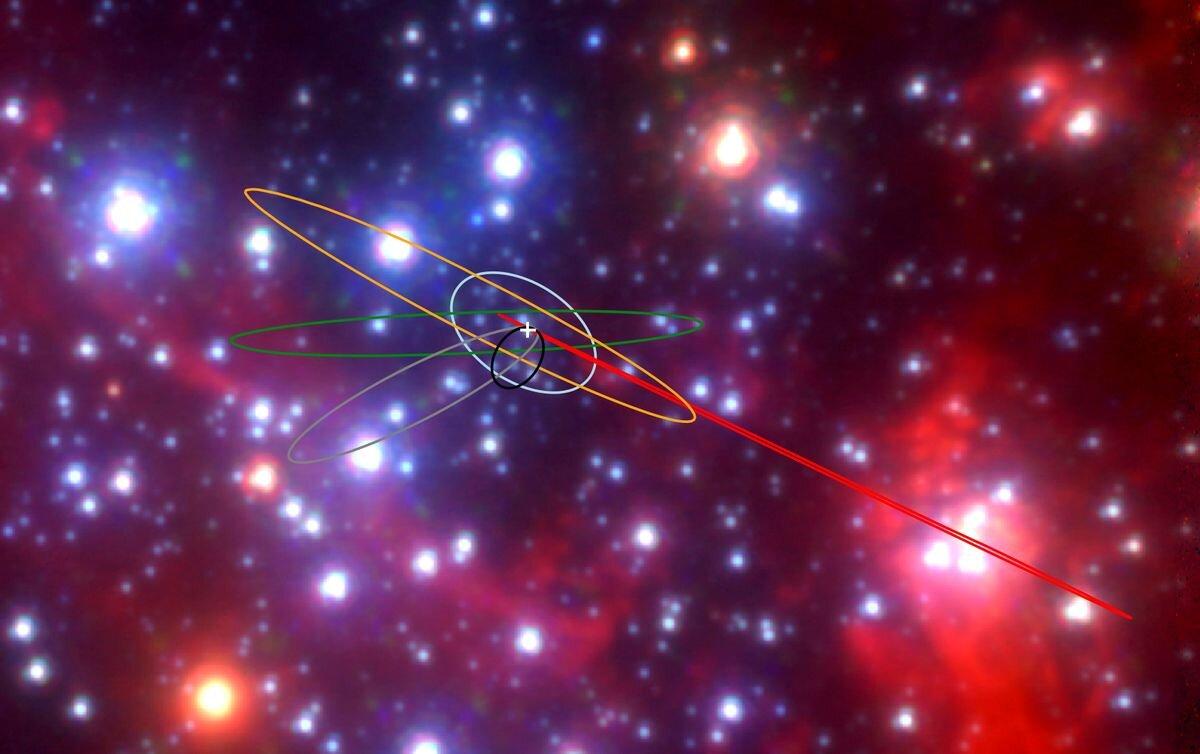 Nowa klasa obiektów w centrum Drogi Mlecznej