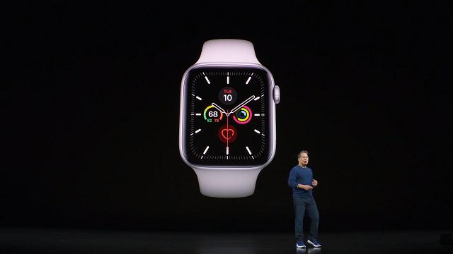 Smartwatch merkatua erritmo bizian hazten ari da