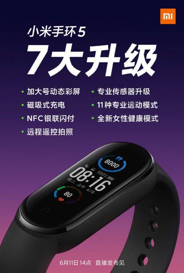 Xiaomi Mi Bandaren zazpi ezaugarri aurreratu berresten ditu 5