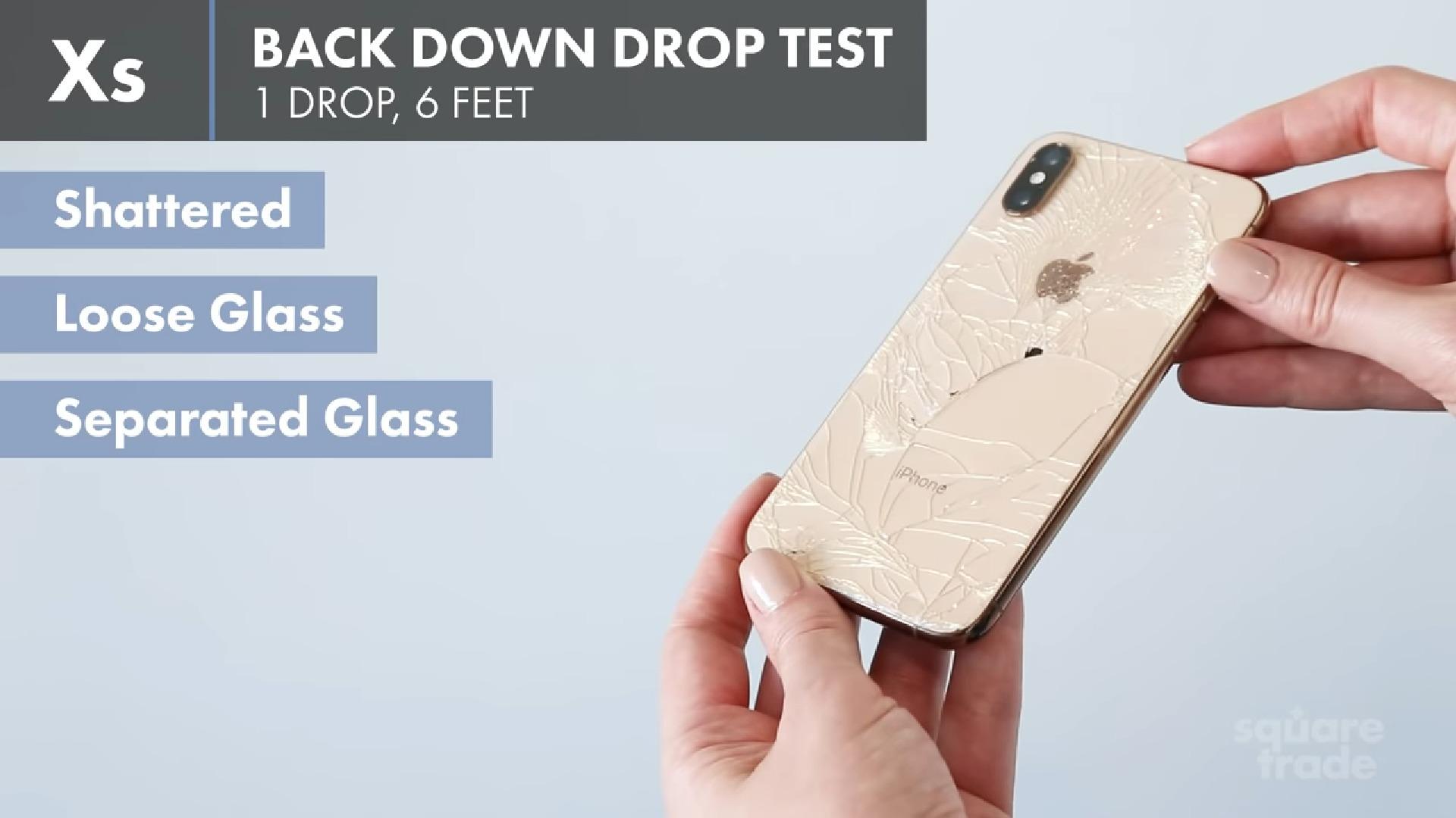 iPhone Xs eta Xs Max-ek gainditu zuten beherakada proba